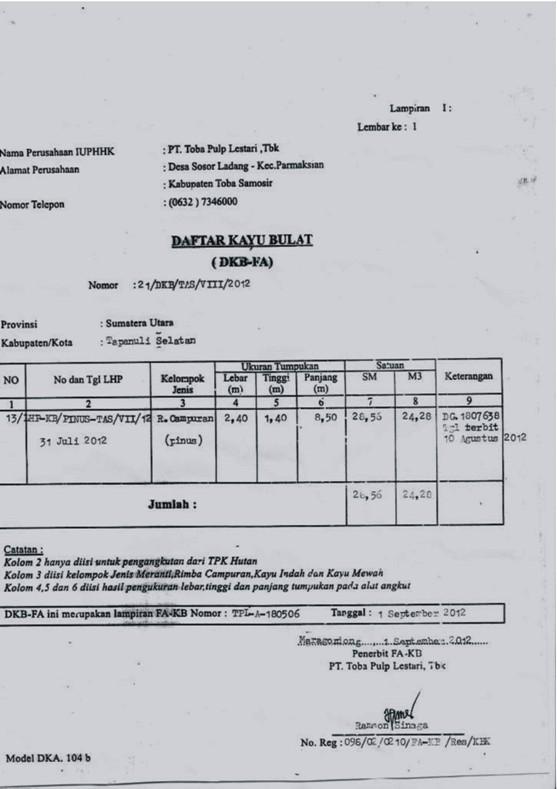 tt 7 Warga Sipirok Kembali Razia Manipulasi Kayu PT. TPL : Dokumen Lama Dipakai Lindungi Kayu Tebangan Baru